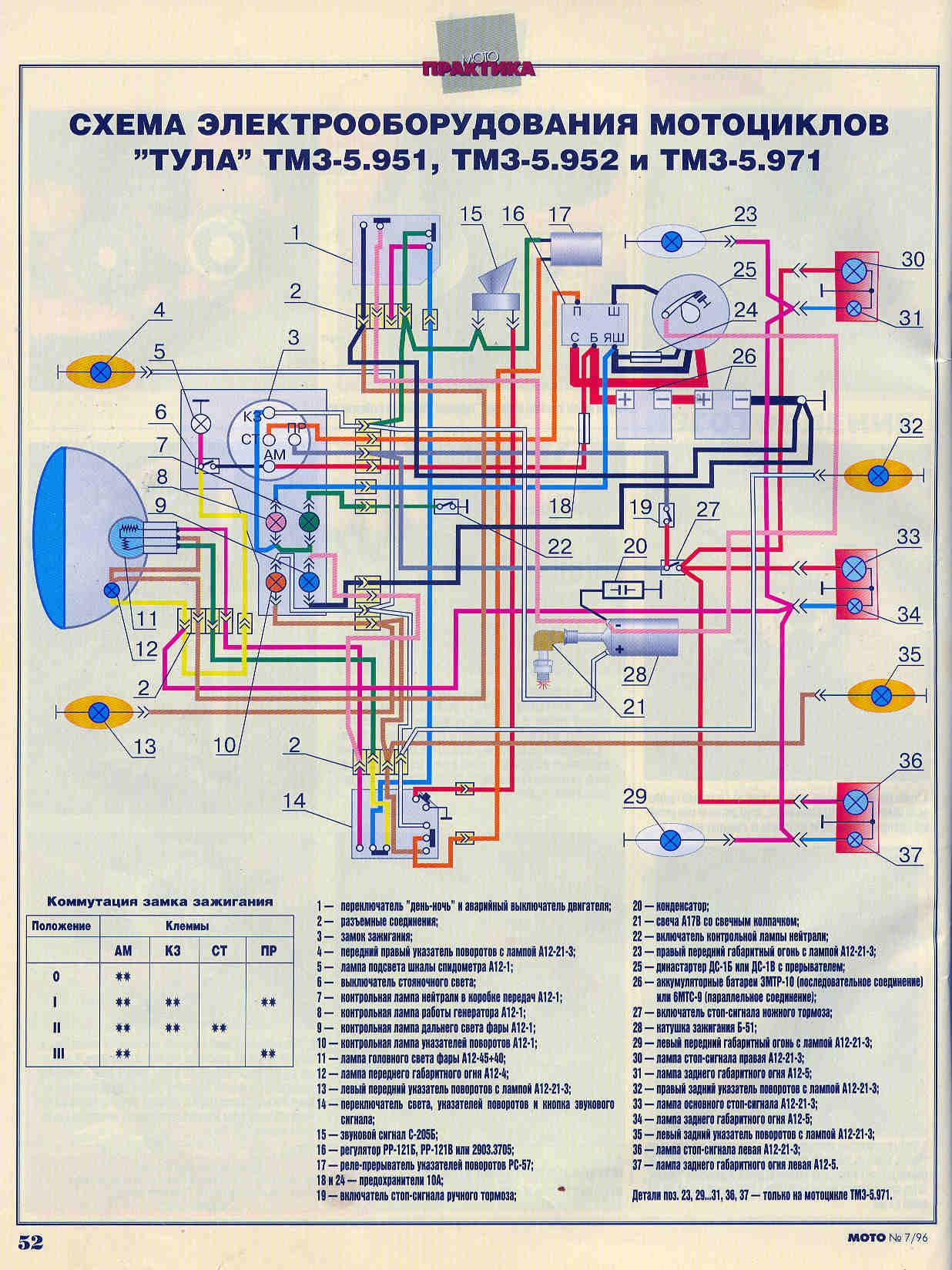 Иж юпитер 4 схема электропроводки фото